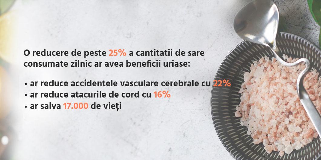 Beneficiile reducerii consumului de sare